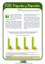 Peso en la población infantil y adolescente. Andalucía, 2011