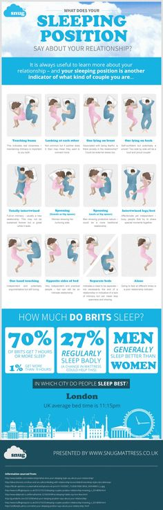 What Does Your Sleeping Position Say About Your Relationship?