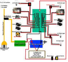 Camper Trailer Electrical Connection Diagram - Wiring ... on