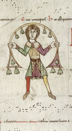 Detail of a man holding a set of bells, representing the fourth musical mode. French, 11th/12th century. British Library.