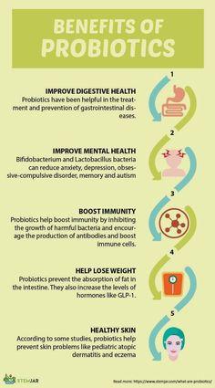 Pin by stemjar on stemjar nutrition tips health benefits of fruits, vegetab Improve Mental Health, Gut Health, Health Tips, Health And Wellness, Health Facts, Health Fitness, Matcha Benefits, Lemon Benefits, Tomato Nutrition