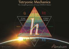 Tetryonic theory - the unified quantum theory of Everything  -  https://drive.google.com/file/d/0B0xb7kQORMdDTWhNS05Cby1nYTg/edit?usp=sharing  -  Quantum Mechanics eBook free to download now