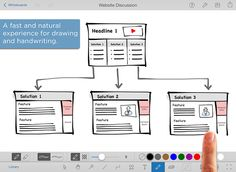 Zamurai Mobile Whiteboard offers free collaboration tools on iPad Event Marketing, Marketing Tools, Mobile Whiteboard, Project Management, Event Planning, Collaboration, Ipad, Tech, How To Plan