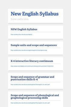 New English Syllabus - Some useful sites by Gayle Pinn Teaching Money, Teaching Resources, Teaching Ideas, English Units, Australian English, Technology Posters, Grammar And Punctuation, Yoga Lessons, English Resources