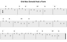 Guitar What You Need To Know. Do you want to find out how you can play the guitar? This article will help you learn the basics of the guitar. Easy Guitar Tabs, Easy Guitar Songs, Guitar Chords For Songs, Guitar Sheet Music, Music Tabs, Ukulele Tabs, Ukulele Chords, Online Guitar Lessons, Bass Guitar Lessons