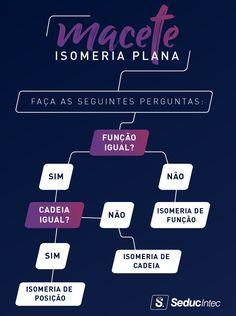 Resumo de Química : Isomeria