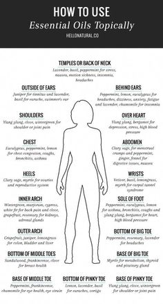 essential oil for anxiety young living essential oils and anxiety doterra Essential Oils For Pain, Essential Oils Guide, Essential Oil Diffuser Blends, Natural Essential Oils, Essential Oils Massage, Essential Oils Skin Care, Natural Oils, Young Living Essential Oils For Anxiety, Doterra Oil Diffuser