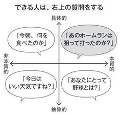 """Frequently Asked Questions page) that """"unfortunate people"""" tend to do .- 「残念な人」がやりがちな、よくある質問 Frequently Asked Questions for """"Unfortunate People"""" page): Nikkei Business Online - Design Theory, Deep Thinking, Mind Tricks, Creative Posters, Psychology Facts, Japanese Language, Business Design, Self Help, Online Business"""