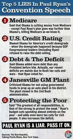 Top 5 LIES in Paul Ryan's Convention Speech.