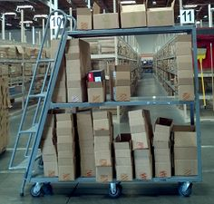 This guide discusses a new warehouse setup and the process of new warehouse design, that considers volume of SKUs, pick processes and order fulfilment.