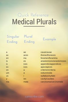 Complete List of Medical Plurals.