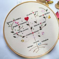 Cross Stitch Embroidery, Anniversary Gifts, Lettering, Sewing, Crochet, 4 Kids, Steven Universe, Xmas, Diy
