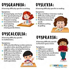 Dyslexia Teaching, Teaching Tools, Teaching Ideas, Kids Education, Special Education, Learning Support, Adhd And Autism, Learning Styles, School Psychology