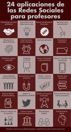 24 aplicaciones de las Redes Sociales para profesores