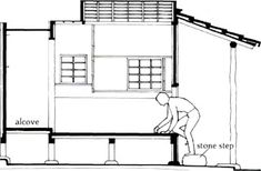 diagram of small teahouse