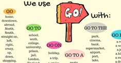 [Verbs + Prepositions] Collocation refers to a natural combination of words that are closely affiliated with each other. Learn common verb and preposition combinations in English that you should know. English Verbs, Learn English Grammar, English Language Learning, English Vocabulary, English Lessons, Language Lessons, Animals Name In English, Break A Habit, Printables