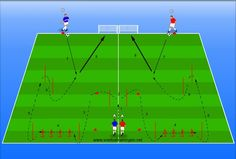 Football Training Drills, Soccer Drills, Soccer Coaching, Sport, Soccer, Circuits, Sports, Games Of Football, Football Drills