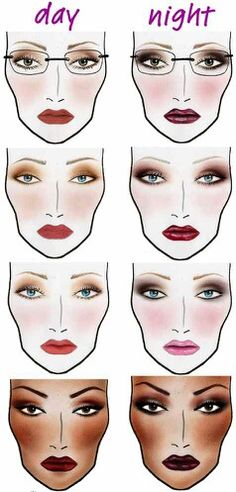 Makeup Artist how many subjects should take to apply college us