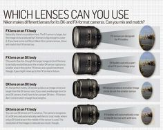 which lenses can you use FX or DX
