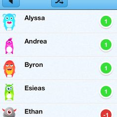 www.classdojo.com This is an amazing classroom management tool, and it's mobile! At the end of the day, you can email parents their child's report straight from the website!!