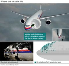 MH17 Malaysia plane crash: What we know 14 October 2015