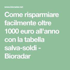 Come risparmiare facilmente oltre 1000 euro all'anno con la tabella salva-soldi - Bioradar