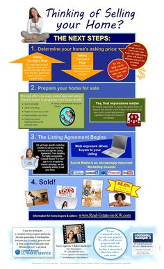 Thinking of selling your home? A helpful real estate infographic from www.Real-Estate.in-KW.com