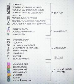 The Perfect Bullet Journal or Planner Key