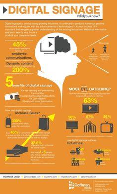 #DigitalSignage Infographic