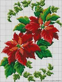 Thrilling Designing Your Own Cross Stitch Embroidery Patterns Ideas. Exhilarating Designing Your Own Cross Stitch Embroidery Patterns Ideas. Cross Stitch Borders, Cross Stitch Flowers, Cross Stitching, Cross Stitch Patterns, Learn Embroidery, Cross Stitch Embroidery, Free Machine Embroidery Designs, Embroidery Patterns, Christmas Cross