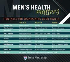 Timetable for Men's Health