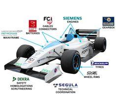 Formula E: Coming to a City Near You! - click to see more pics
