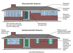 1950s Ranch Style House Plans