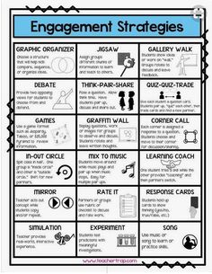 Plan Pack Engagement Strategies reference page - perfect to have out during planning! From Teacher Traps Lesson Plan Pack.Engagement Strategies reference page - perfect to have out during planning! From Teacher Traps Lesson Plan Pack. Instructional Coaching, Instructional Strategies, Teaching Strategies, Teaching Tips, Differentiation Strategies, Forex Strategies, Avid Strategies, Cooperative Learning Strategies, Instructional Technology