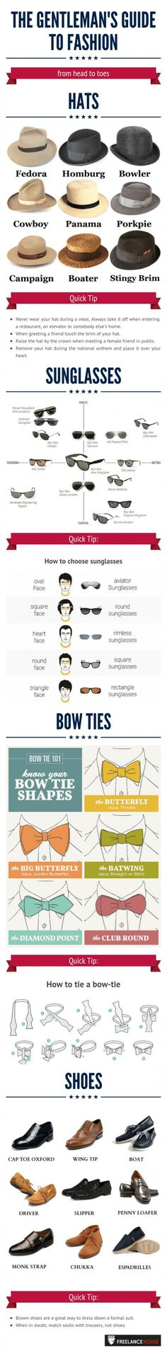The Gentleman's Guide to Fashion