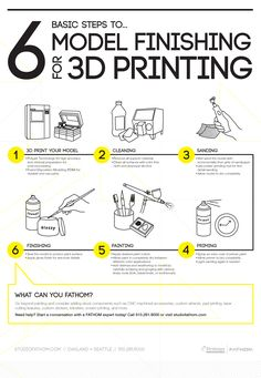 Drawing Step By Step 6 Basic Steps to Model Finishing for Printing by the FATHOM team (Oakland/Seattle) 3d Printing News, 3d Printing Business, 3d Printing Diy, 3d Printing Service, 3d Printing Technology, Medical Technology, Energy Technology, Technology Gadgets, 3d Printer Designs