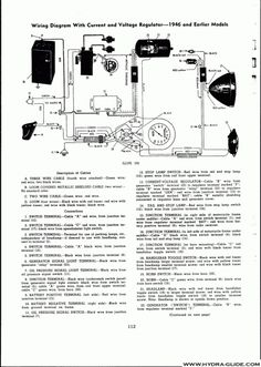 2002 Buick Century Low Coolant Sensor Wiring Diagram in