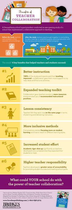 teacher collaboration benefits