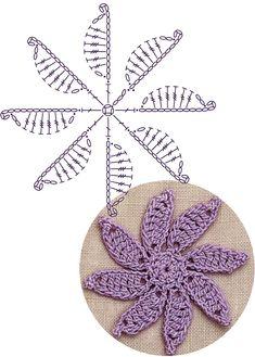 Spiral Flower Lace Crochet Motifs / Spiral Flower motif pattern … - Knitting and Crochet Appliques Au Crochet, Crochet Edging Patterns, Crochet Lace Edging, Crochet Motifs, Crochet Borders, Crochet Doilies, Crochet Stitches, Crochet Pillow, Irish Crochet