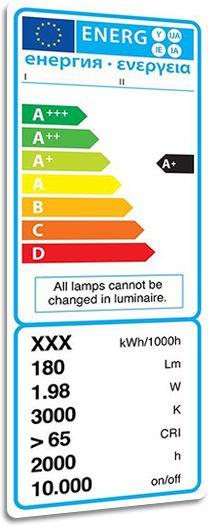 Was bedeutet die #Energieeffizienzklasse?  Lampenundleuchten.at erklärt es Ihnen. #lampenundleuchten.at #Innenbeleuchtung #Beleuchtung #Außenbeleuchtung Canning, Interior Lighting, Interesting Facts, First Grade, Home Canning, Conservation