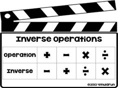 Here's a poster to help students remember how operations are related.