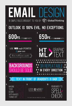 email designing #Infographic #SocialMedia