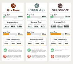 Servicearizona  Arizona Department Of Transportation  Mvd