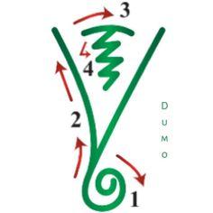 #reiki #reikirays #energy #vibrations #freshvibes #goodvibes #healing #reikihealing #dumo #reikisymbols Reiki Symbols, Usui