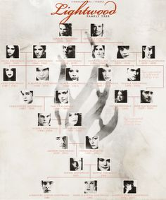 This is the Lightwood family tree. It shows that Alec is a descendant of Gabriel Lightwood and Cecily Herondale. Jace is a descendant of Will Herondale and Tessa Gray, so this would make Jace and Alec distant cousins of sorts. Shadowhunters Family Tree, Shadowhunters Series, Immortal Instruments, The Mortal Instruments, I Love Books, Good Books, Amazing Books, Jace Lightwood, Will Herondale