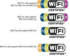 WIFI Wi Fi, Thing 1, Ads, Reading, Books, Products, Libros, Book, Reading Books