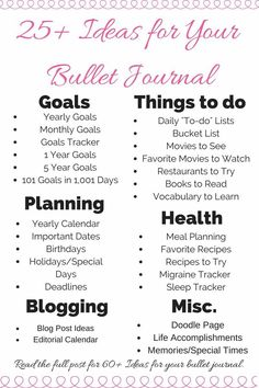 Bullet Journal pages | Bullet journal Ideas | Ideas for bullet journal pages | How to set-up a bullet journal