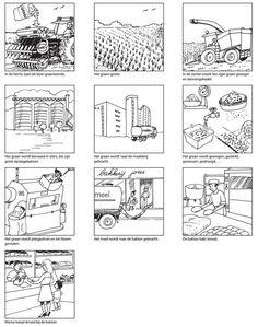 Kleurplaten Puzzel Moelik Bildergebnis F 252 R Vom Korn Zum Brot Grundschule Schule