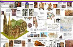 Historia del Arte: Arte Gótico