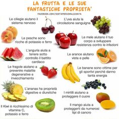 lista di cibo dieta gallstone